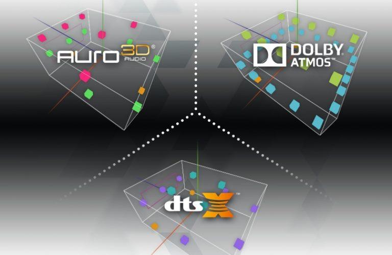 Auro3D-VS-Dolby-Atmos-VS-DTSX
